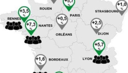 Анализ рынка французской недвижимости